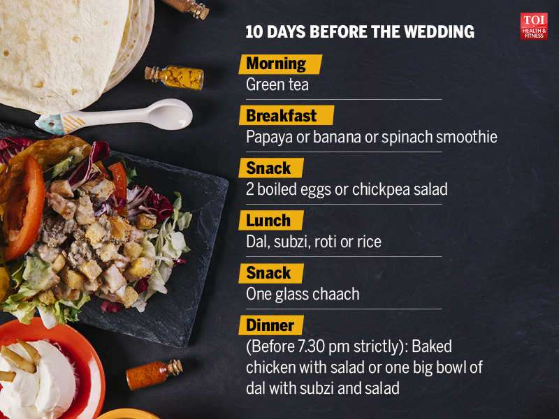 Pre-wedding diet plan for brides-to-be in 2019 | The Times