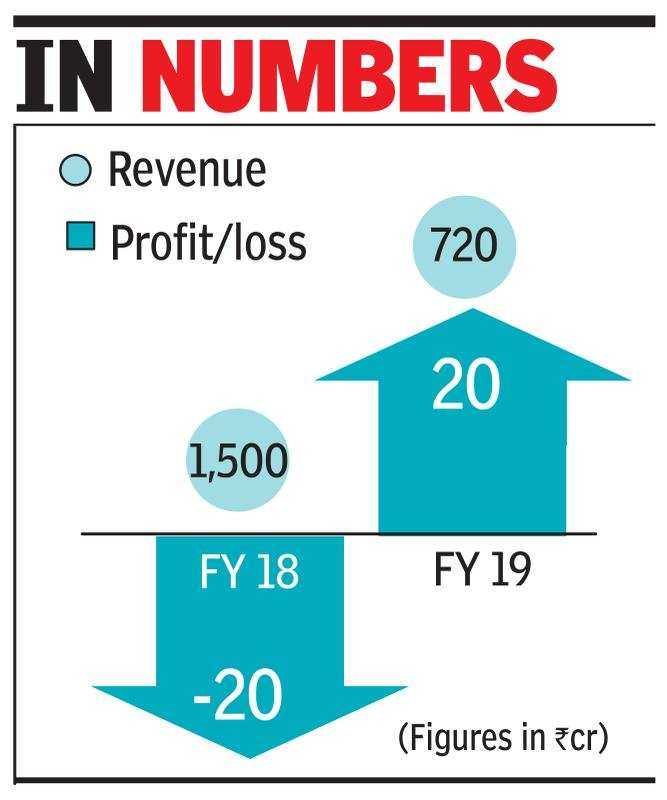 Paytm bank sees profit, to add more financial services